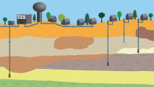 A cross section of colored layers representing geological layers under the surface of a town