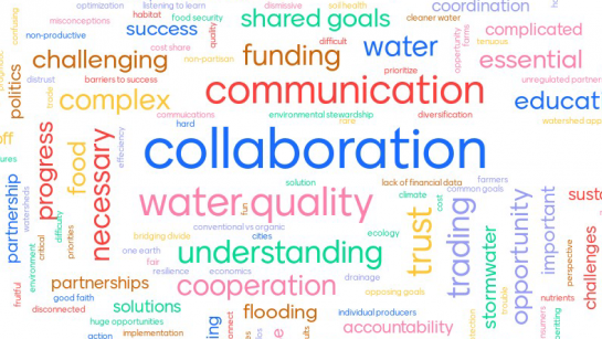 Word cloud showing most prominent words as collaboration, communication, water quality, understanding, funding, and cooperation.