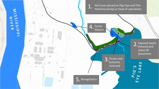 Map showing what's been done at Pig's Eye Dump