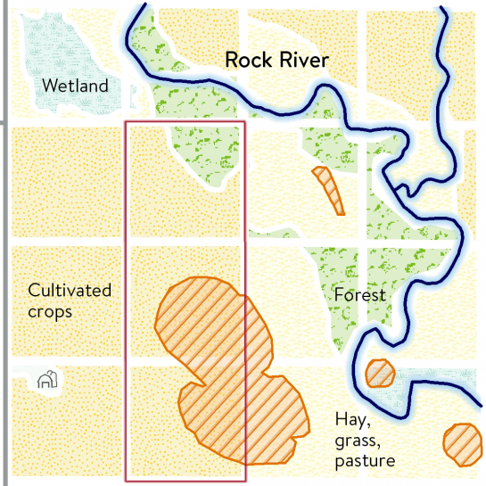 A red box on a map indicates an area south and west of the Rock River that is being purchased to create a buffer zone to protect water quality in nearby wells and the river.