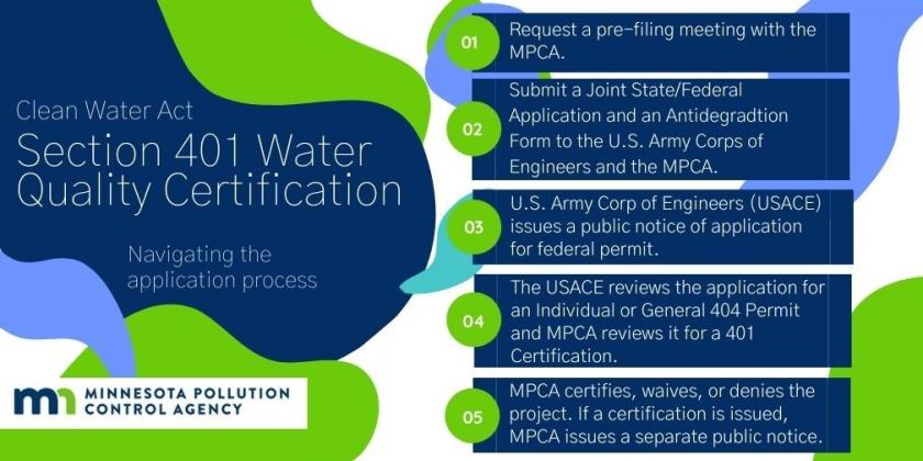 Application process for 401 water quality certification