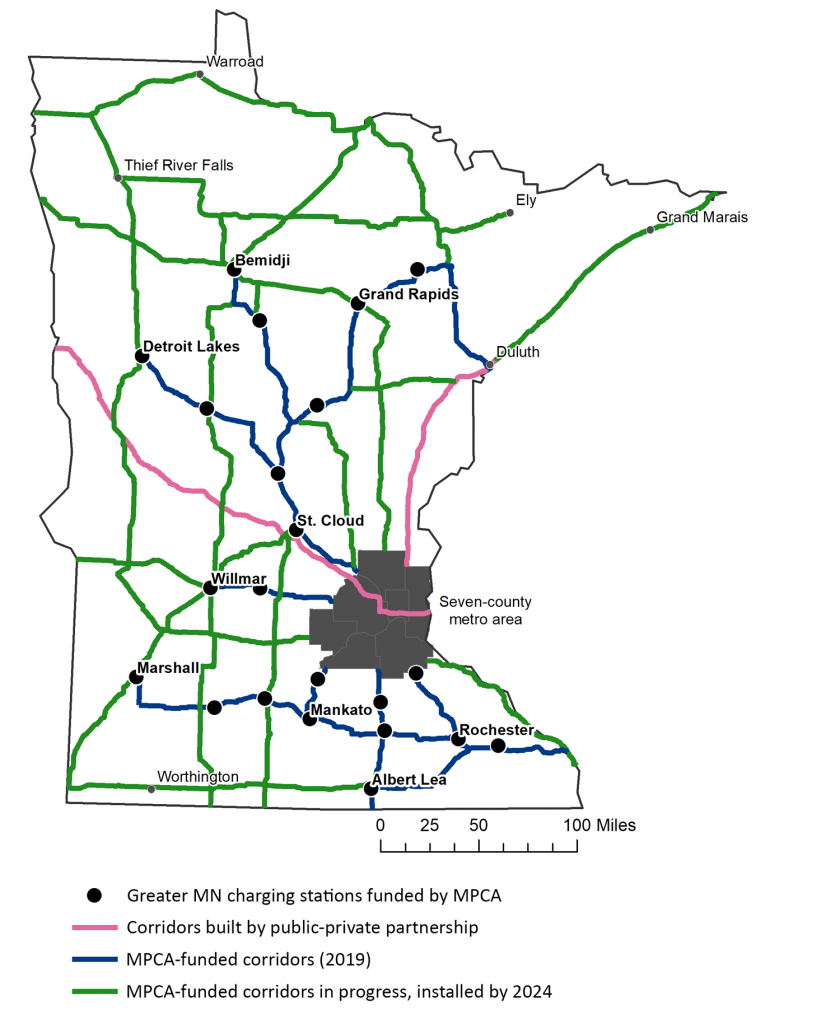 Map of EV charging stations and corridors. Corridors built by public-private partnership go to St Cloud, Moorhead, Duluth. MPCA funded corridors as of 2019 go to Willmar, Marshall, Mankato, Albert Lea, Rochester, Detroit Lakes, Bemidji, Grand Rapids.