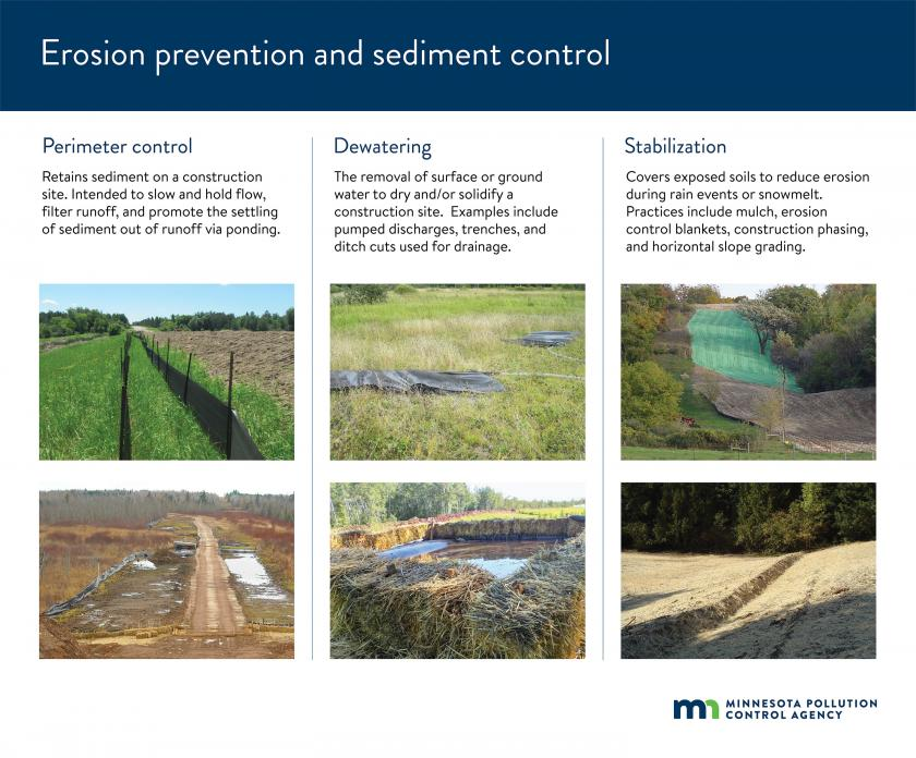 Methods include perimeter control to slow and hold flow and filter runoff, dewatering that removes surface water to dry a construction site, and stabilization that covers exposed soils to reduce erosion during rain or snow melt.
