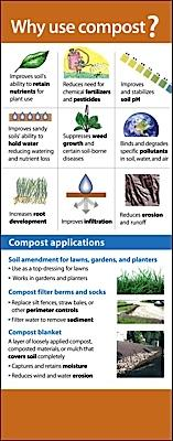 Why use compost banner