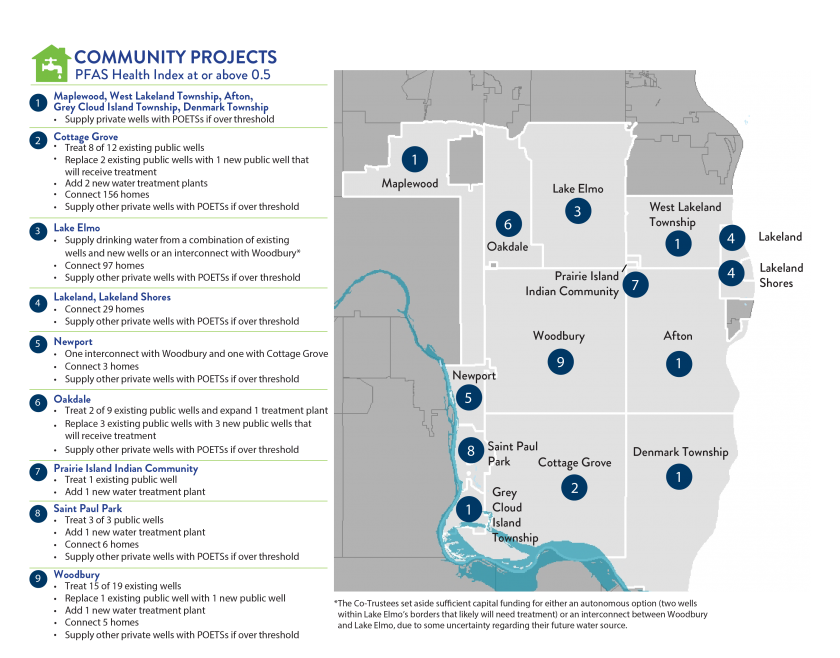 Map showing 14 affected communities and their tailored project list based off their needs, community feedback and cost estimates.