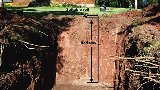diagram-showing-soil-profile-in-mccarthy-yard