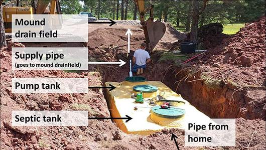 mccarthy-septic-system-design