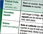Quick reference food waste tip sheet to put on your refrigerator