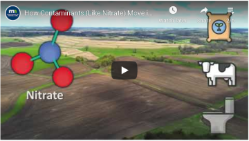 Video promotion: How nitrate moves in groundwater